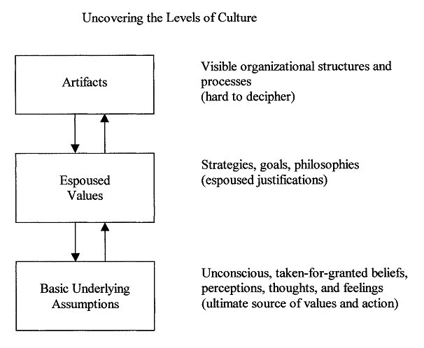 Corporate culture and economic theory pdf