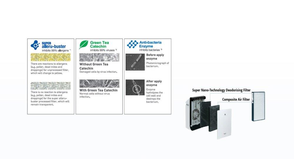 panasonic nanoe air purifier manual