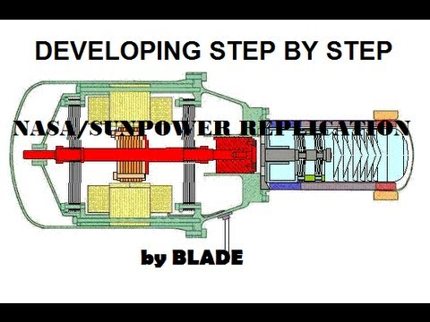 Nasa stirling engine design manual
