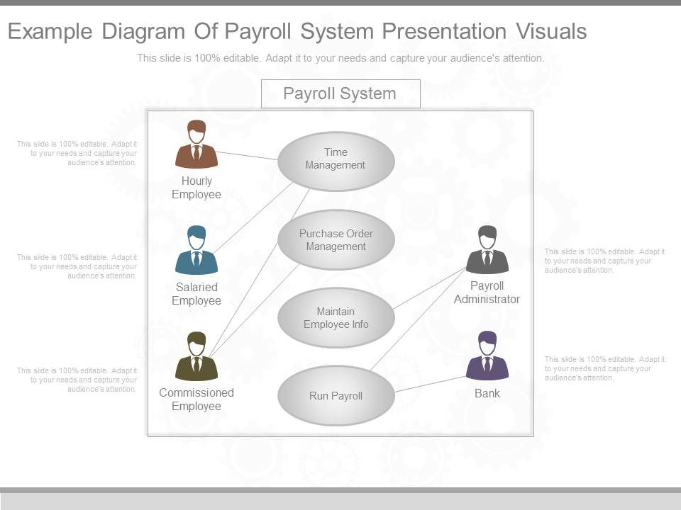 examples of where a manual payroll system would be used