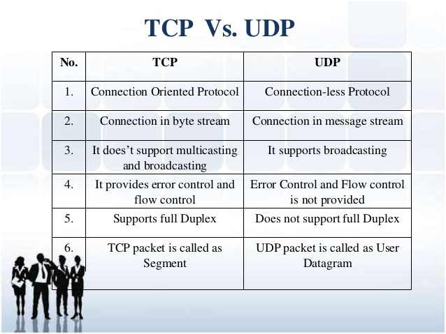 Which applications use tcp and udp