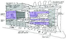 Performing arts center design pdf