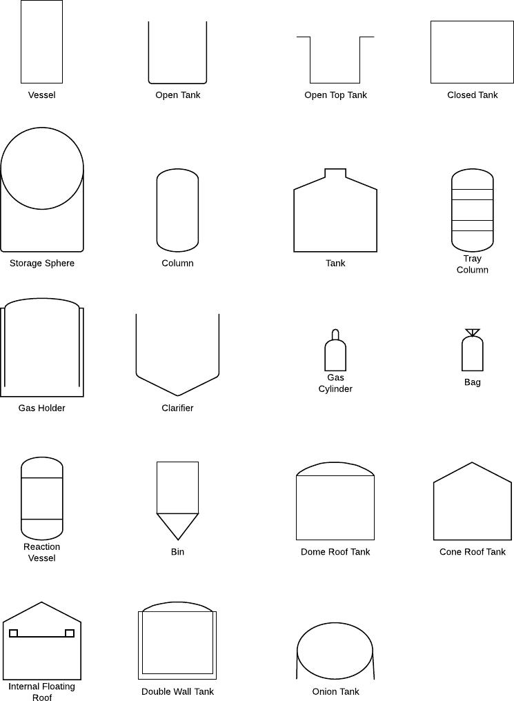 P and id symbols pdf