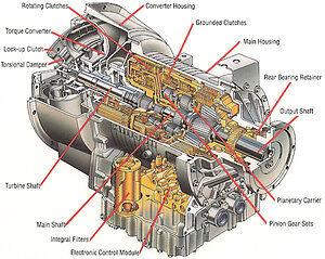 Allison 4500 rds service manual