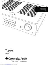 cambridge audio 851d user manual