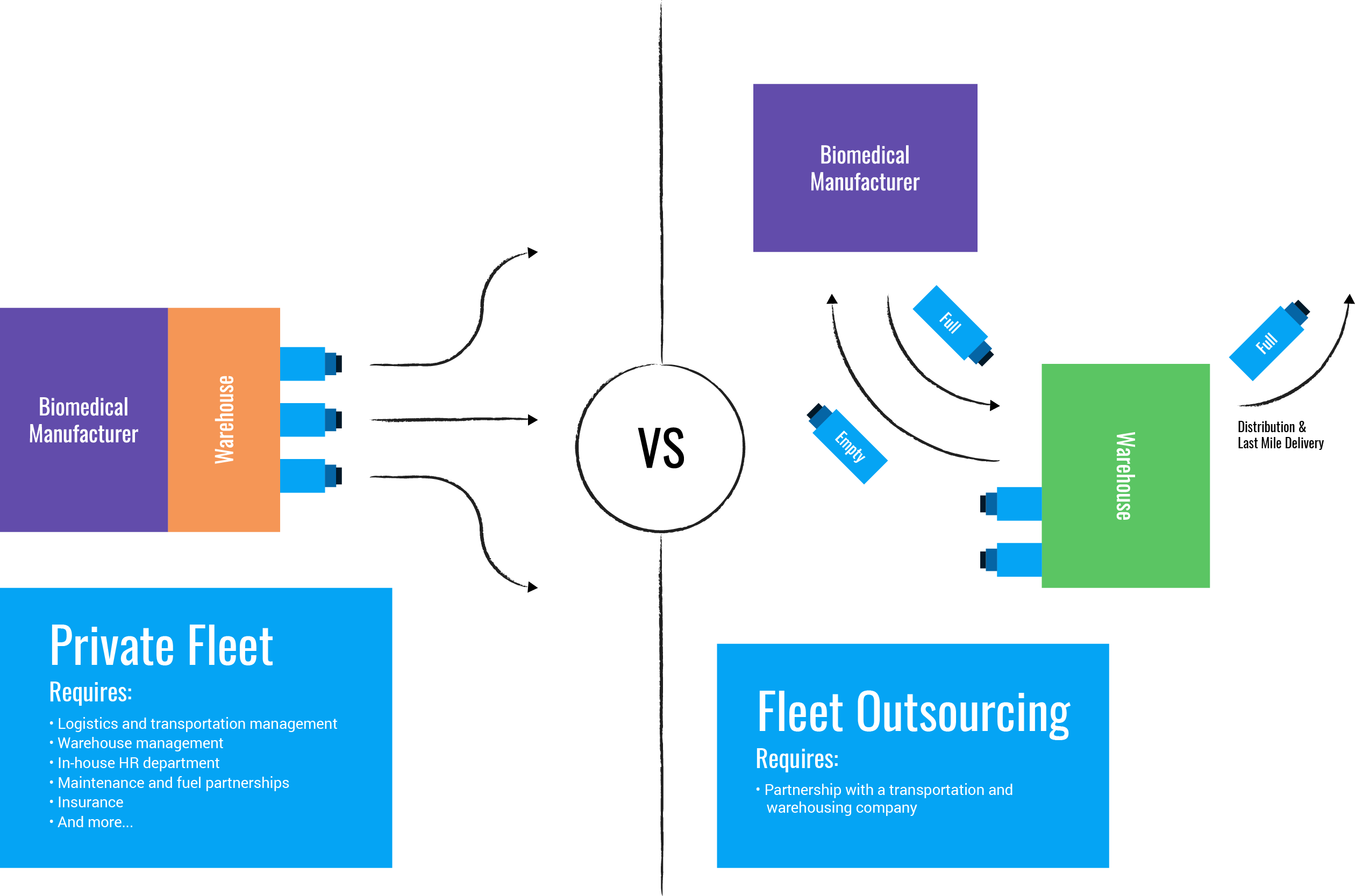 Advantages and disadvantages of business process outsourcing pdf
