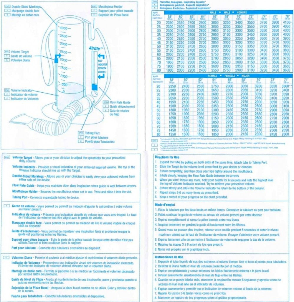 airlife volumetric incentive spirometer instructions