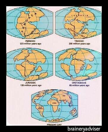 Alfred wegener theory of continental drift pdf