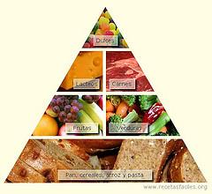 Alimentos ricos en arginina pdf