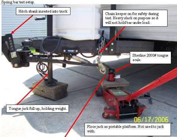 eaz lift weight distribution hitch instructions