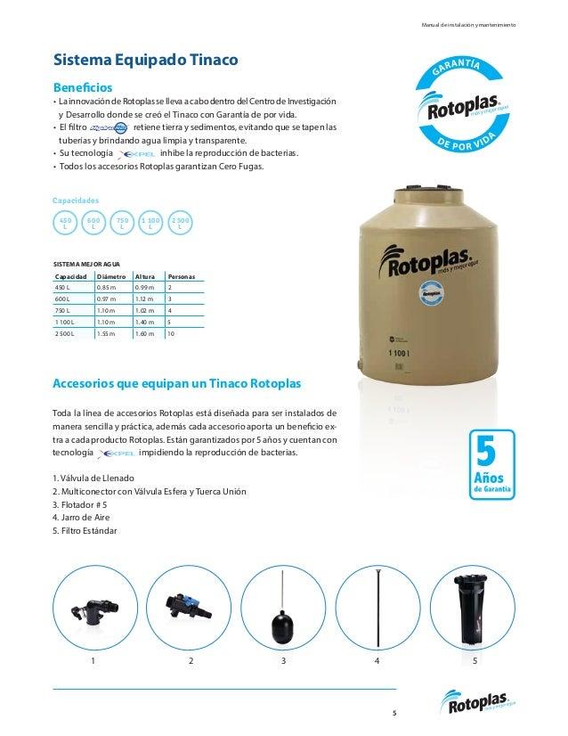 Manual biodigestor rotoplas pdf writer