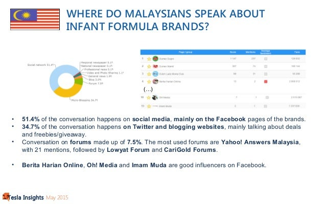 Infant formula guidelines in malaysia