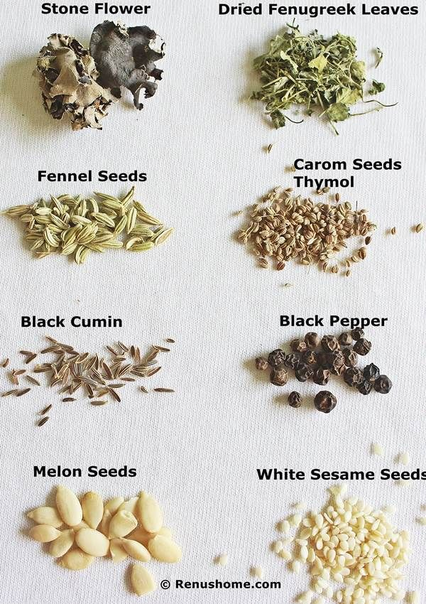 List of spices with pictures pdf
