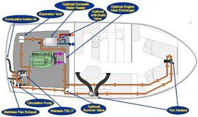 webasto tsl 17 installation instructions